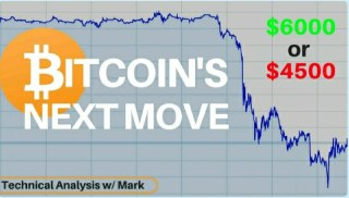 Bitcoin's Next Move - $4500 or $6000? Technical Analysis