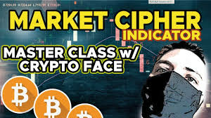 Market Cipher Trading Indicator Master Class with Crypto Face