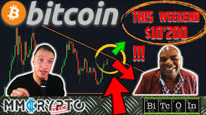 DavinciJ15 - BITCOIN MASSIVE MOVE Beyond $11'200 or REJECTION to $10´200!!? This BTC SIGNAL Says...