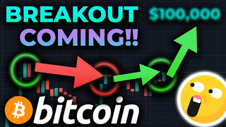 BITCOIN BREAKOUT COMING!!!! 2017 WAS THE LAST TIME BITCOIN CLOSED ABOVE THIS POINT!! VERY BULLISH!!