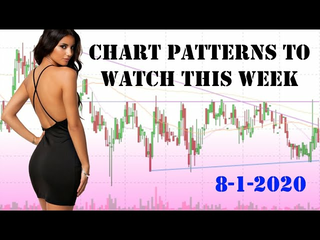 Chart Patterns to Watch This Week 8-1-2020