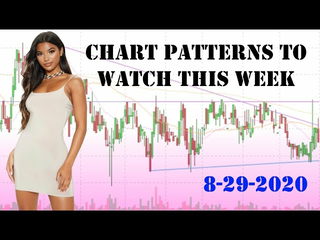 Chart Patterns to Watch This Week 8-29-2020