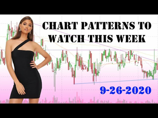 Chart Patterns to Watch This Week 9-26-2020