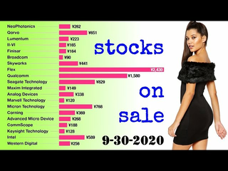 Stocks on Sale: Buy Low, Sell High! 9-30-2020
