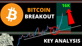 $16,000 BITCOIN INCOMING - DON'T MISS THIS KEY ANALYSIS + TRADE SETUP | BTC, ETH + More
