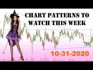 Chart Patterns to Watch This Week 10-31-2020